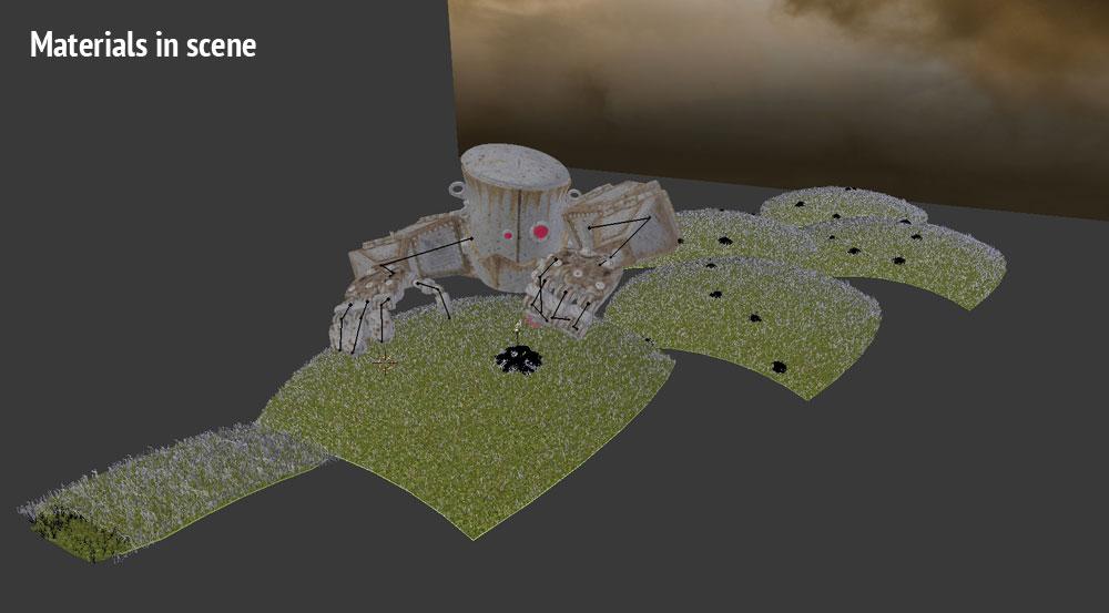 Gods-Project_Materials-in-scene